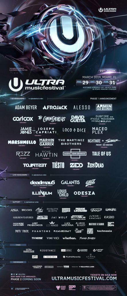 Top 10 Music Festivals 2019 To Attend