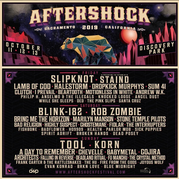 Aftershock Lineup 2019 Confirms: Slipknot, Staind, Korn, Tool, Rob Zombie, Blink 182